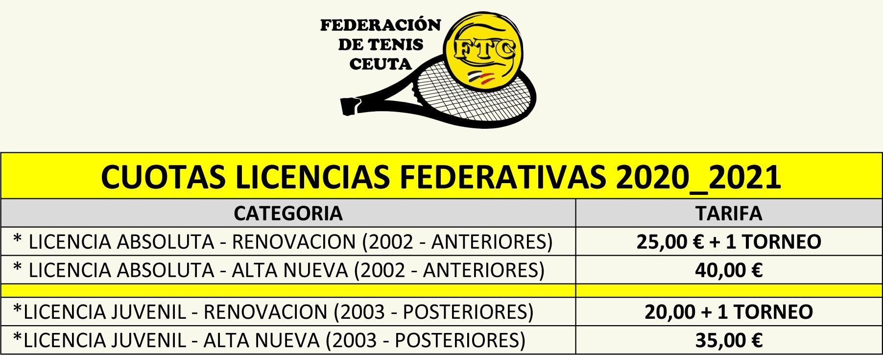 CUOTAS-LICENCIAS-FEDERATIVAS-2020_2021-2